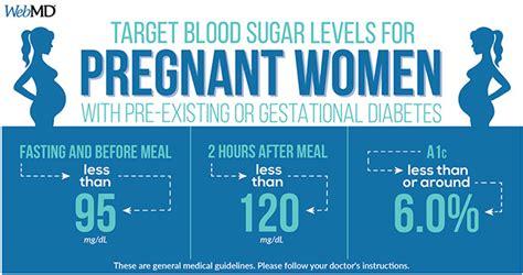 normal blood sugar levels chart  pregnant women