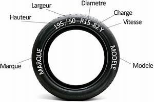 Changer De Taille De Pneu : trouvez les pneus les moins chers d 39 europe ~ Gottalentnigeria.com Avis de Voitures