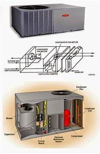 Rooftop Unit Diagram  U0026 The Drawing Below Shows A Typical