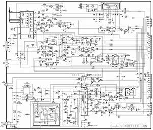 Schematic Diagrams  Wp32a30  U2013 Lg 32 Inch Crt Tv  U2013 Circuit
