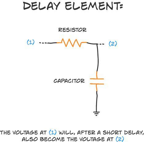 The Delay Element Build Electronic Circuits