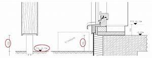 Rasen Vertikutieren Ja Oder Nein : warum spritzschutz f r die fassade notwendig ist schwoererblog ~ Buech-reservation.com Haus und Dekorationen