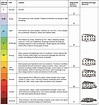 Strength Of An Earthquake Intensity - The Earth Images ...