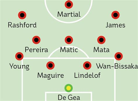 Manchester United team news: Expected 4-3-3 Premier League ...