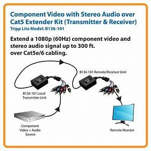Amazon Com  Tripp Lite Component Video With Stereo Audio Over Cat5    Cat6 Extender  Transmitter