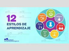 12 estilos de aprendizaje ~ MATERIAL EDUCATIVO