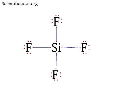 Sif4 Molecular Geometry Drone Fest