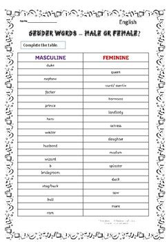 gender words masculine and feminine by plus learning