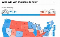 White Voters Elect Trump, GOP Retains Congress, and the ...