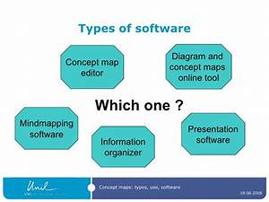 Concept Maps  Types  Uses  Software