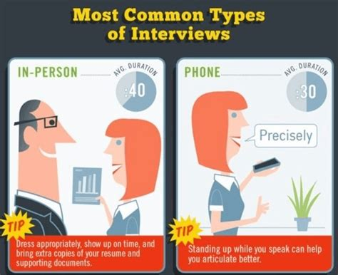 Interviewtips‬ Most Common Types Of Interviews Are Either