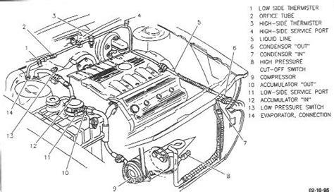 2000 Cadillac Deville Engine Diagram