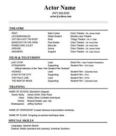 resume sle for experienced barista awesome barista cover letter simple cover letters