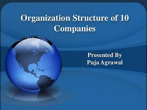 Infosys Share Chart Companies Structure