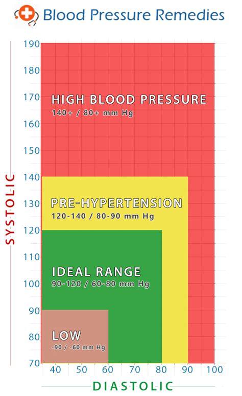 holyland  supplement blood pressure remedies