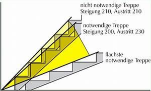 Treppe Berechnen Online : treppe gerade berechnen hauptdesign ~ Lizthompson.info Haus und Dekorationen