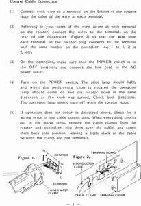 Yaesu Rotator G 250 User Manual