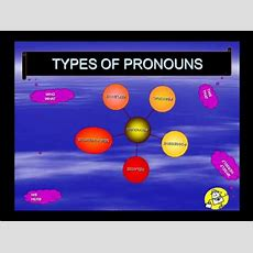 Types Of Pronouns Youtube