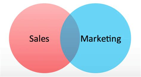 Is There A Difference Between Marketing And Sales?crm. Deep Packet Inspection Vendors. Urgent Care Chiropractic Jasper Report Server. How To Apply To College It Management Systems. Los Angeles Mold Removal Best Psychics Online. Desert Treatment Center Commodity Wheat Prices. Digital Conference Phones Roof Repair Dallas. Residential Security Cameras. Internationalized Domain Names