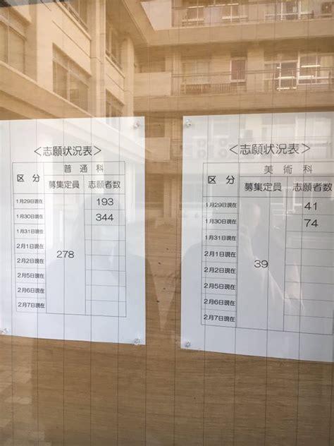 神奈川 県 公立 高校 倍率 速報