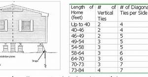 Anchor And Tie Down Diagram Recommendations Chart