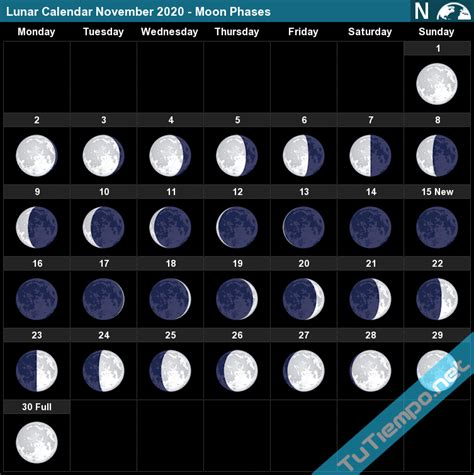 lunar calendar november  moon phases