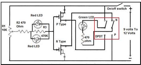 Test Mosfets