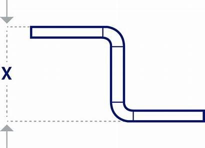 Bending Guidelines Minimum Mm Length
