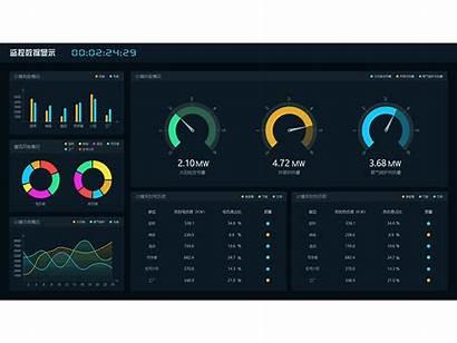 Data Monitoring Display Panel Active Dribbble Animation