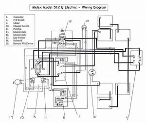 Taylor Dunn Wiring Harness - Wiring Diagram Data Oreo