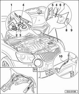 Skoda Workshop Manuals  U0026gt  Yeti  U0026gt  Body  U0026gt  Body Work  U0026gt  Bonnet