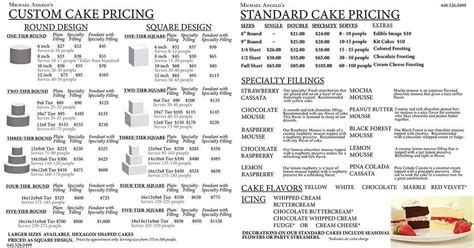 serving sizes flavors  pricing sheet  michael angelo