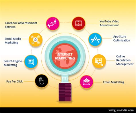 web marketing strategies top marketing strategies to boost your business