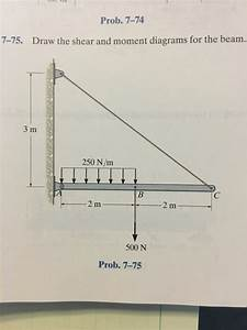 Solved  Prob  7