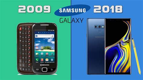 Evolution Of Samsung Galaxy Smartphones Youtube