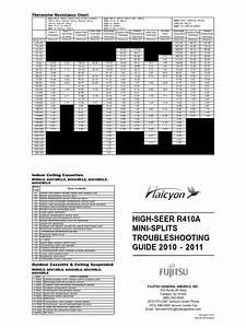 Fujitsu Halcyon Error Codes