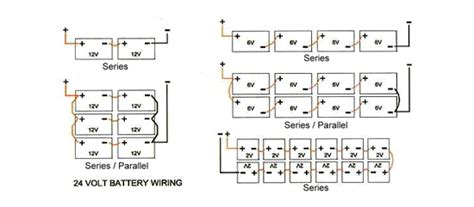 Battery Wiring Diagrams World