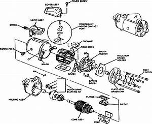 Exploded View Of A Typical Starter Motor