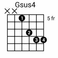 Gsus4 Gsus G4 Gadd4 Guitar Gitarre Gitarrengriff