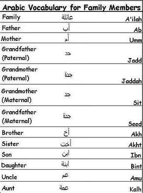 arabic words  family members arabski learn arabic
