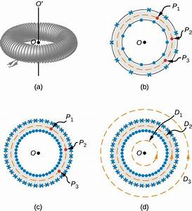 Manual Solution Sources Of The Magnetic Field