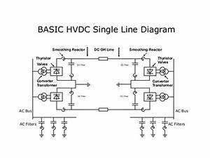 Theory Of Hvdc Transmission