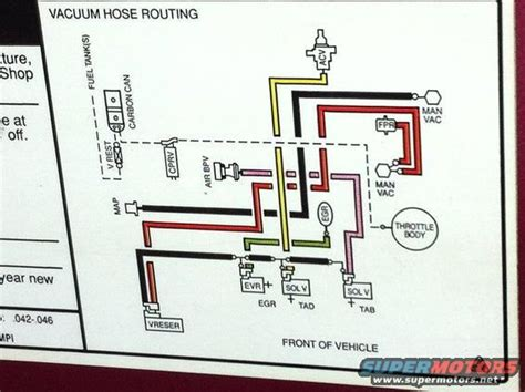 1992 Ford F 150 Vacuum Diagram by Ford F 150 Vacuum Lines Diagram Wiring Diagram