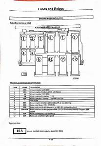 Engine Fuse Box List