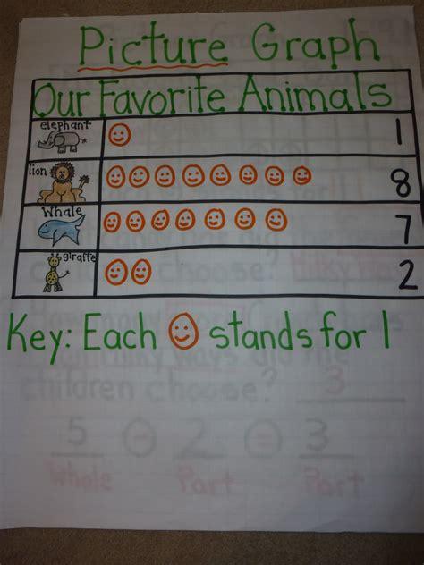 love  teach math md graphs anchor charts