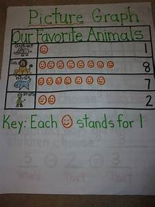 Love 2 Teach Math  2 Md 10 Graphs Anchor Charts