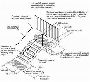 Stair Hand Rail Diagram