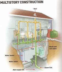 Home Plumbing Repair Tips