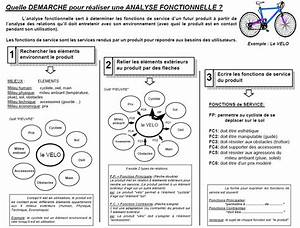 T2 Expression Fonctionnelle Du Besoin   Diagramme Des Inter