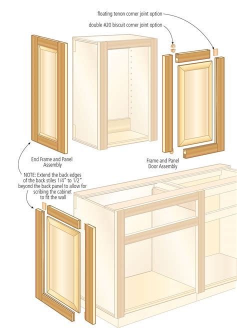excerpt building traditional face frame cabinets